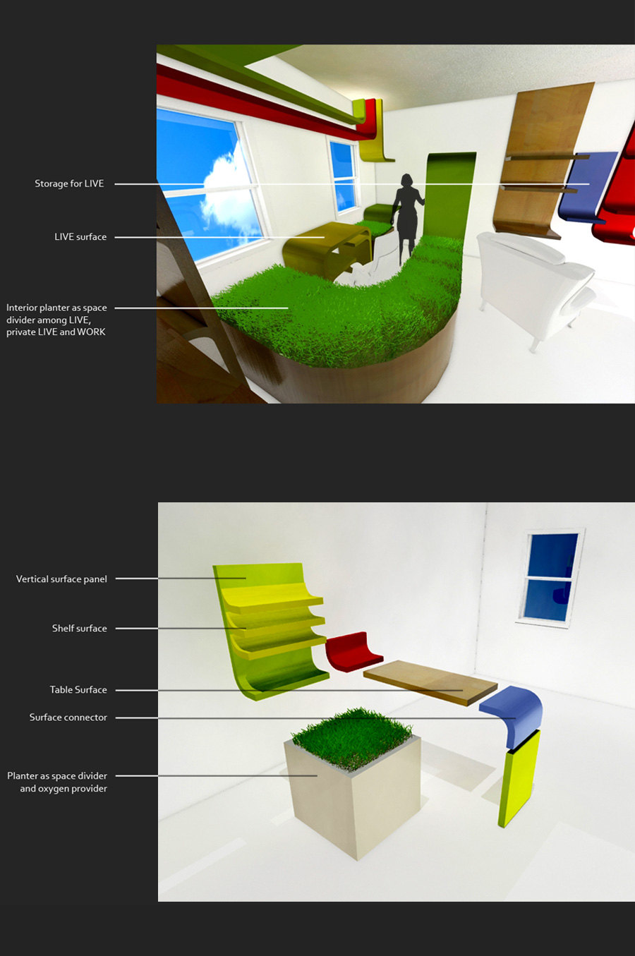 PART7 FURNITURE DESIGN